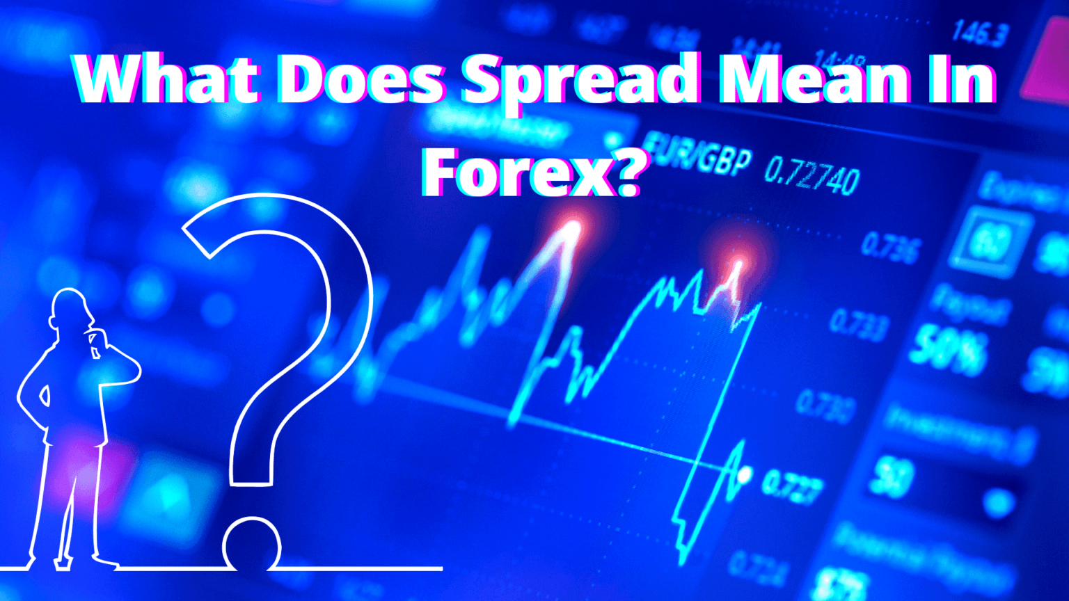 What Does Spread Mean In Forex